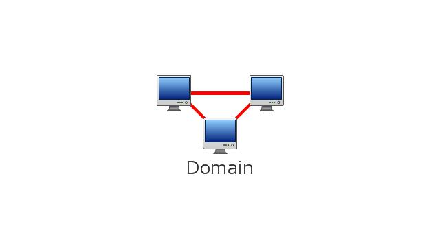 Domain, domain,