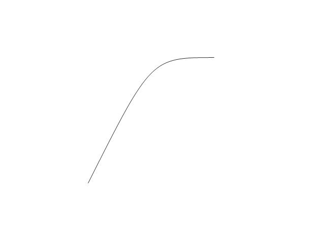Line-curve Connector,