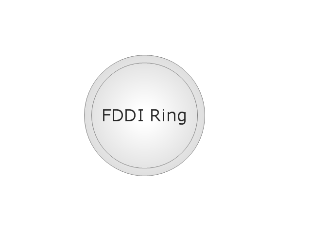 FDDI Ring, FDDI ring,