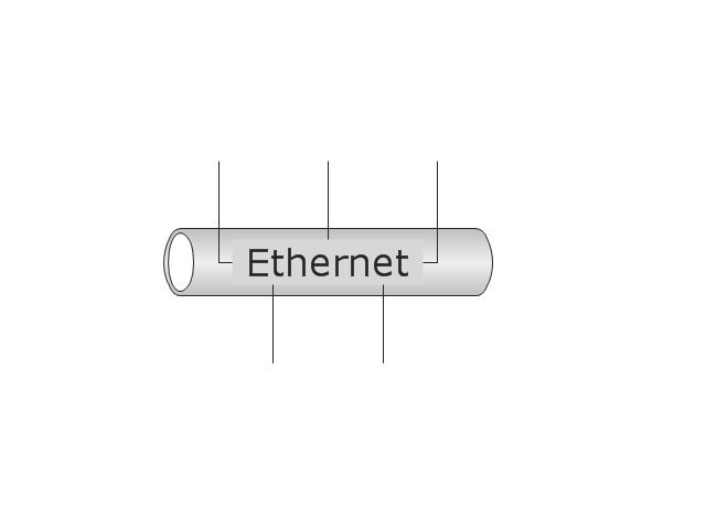 Ethernet, Ethernet,