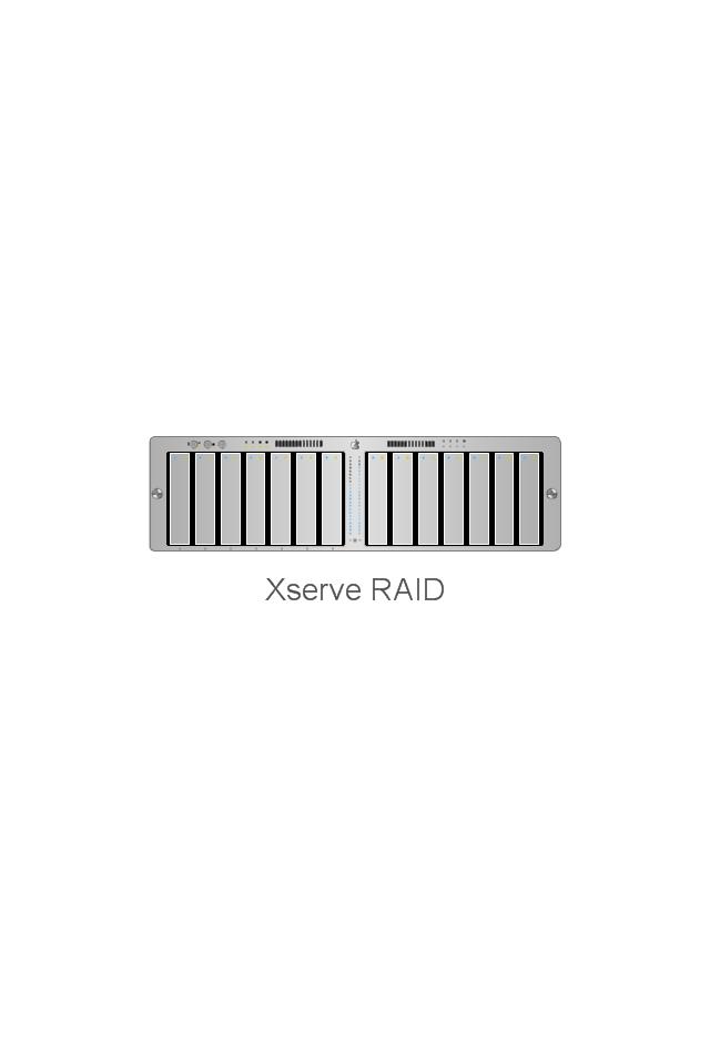 Xserve RAID, Xserve RAID,