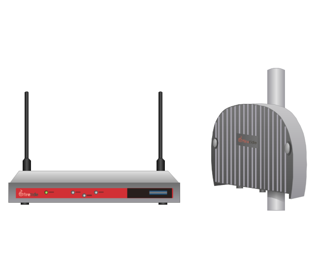 FireTide HotPoint® wireless access point, FireTide HotPoint, wireless access point, wireless mesh networks,