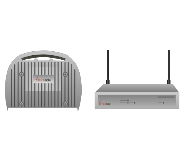 FireTide HotPort® 6000 wireless mesh nodes , FireTide HotPort, wireless mesh nodes, Ethernet, wireless mesh backbone,