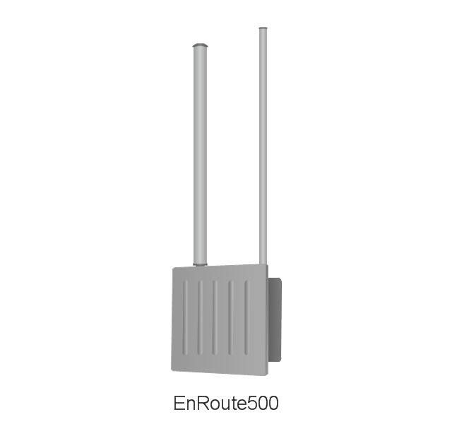 EnRoute500 Wireless Mesh Router, EnRoute 500, Wireless Mesh Router,