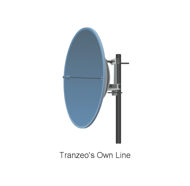 Tranzeo's Own Line of 5.8 GHz Panel Antenna, Tranzeo, Own Line, Panel Antenna,