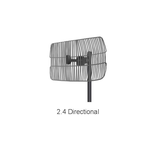 2.4 Directional, Directional Antenna,