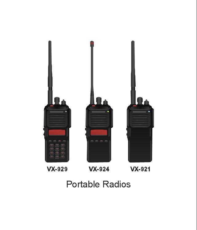 Portable Radios, Portable Radios,