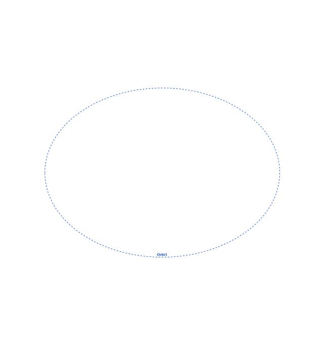 Orbit (oval), orbit,