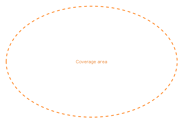 Coverage Area, coverage area,