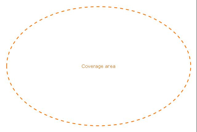 Coverage Area, coverage area,