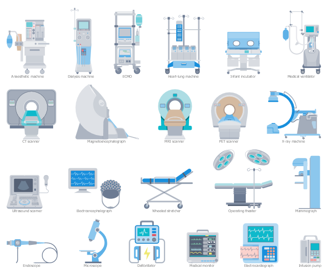 Workflow shapes, x-ray machine, c-arm, wheeled stretcher, ultrasound scanner, triangle isosceles, trapezoid, stadium, rectangle, operating theater, microscope, medical ventilator system, medical monitor, patient monitor, mammograph, magnetoencephalograph, MEG scanner, infusion pump, infant incubator, isolette, heart-lung machine, cardiopulmonary bypass machine, endoscope, electroencephalograph, EEG, electrocardiograph, ECG, drawing shapes, dialysis machine, defibrillator, anaesthetic machine, PET scanner, MRI scanner, ECMO, extracorporeal membrane oxygenation, CT scanner,