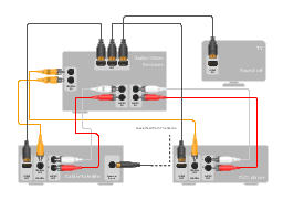 hdmi surround sound wiring diagram rca surround sound wiring diagram