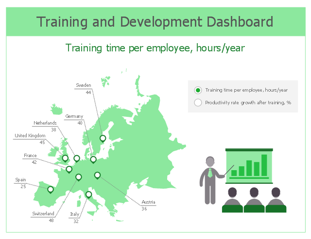 Training time per employee, hours/year, training, learning, radio buttons, radio button, Europe map,