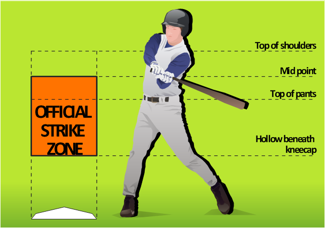 Baseball diagram, pitcher, P, baseball, ballplayer,