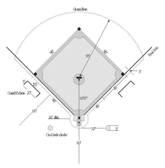 baseball diagram   baseball field   corner view   sample    baseball field diagram  baseball field