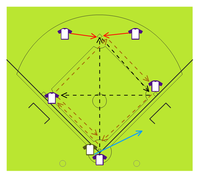 Baseball positions diagram, baseball position, T-shirt, baseball field,