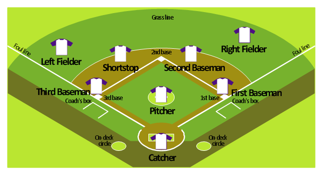 Baseball positions diagram, corner view baseball field, baseball position, T-shirt,
