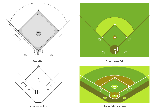 Baseball field templates, simple baseball field, softball field, corner view baseball field, colored baseball field, baseball field,