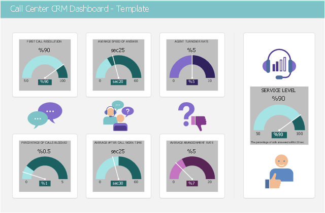 Business dashboard, thumb down, crm icons, support, crm icons, stadium, speech balloon, crm icons, responsiveness, crm icons, question mark, crm icons, level, crm icons, gauge indicator, kpi gauge, drawing shapes, customer loyalty, crm icons, customer interaction, crm icons,