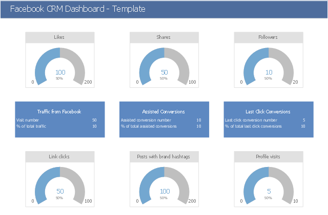 Facebook crm dashboard template business dashboard friedricerecipe Image collections