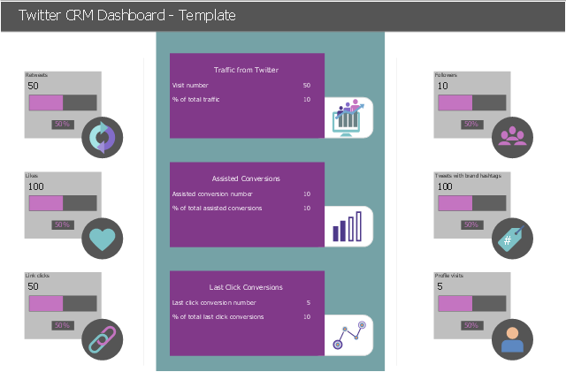 Twitter crm dashboard template business dashboard flashek Image collections