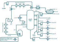 Page1,  water surface, vaporizing equipment, vapor, pump, jacketed vessel, intersecting flowlines, in-line pump, horizontal, heat exchanger, fired heater, cooler, column, centrifugal pump, air-blown
