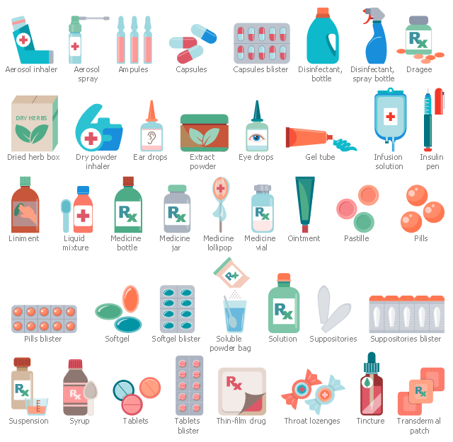 Pharmacy icons, transdermal patch, tincture, throat lozenges, thin-film drug, tablets blister, tablets, syrup, suspension, suppositories blister, suppositories, stadium, solution, soluble powder bag, softgel capsules, softgel blister, red cross, rectangle, pills blister, pills, pastille, ointment, medicine vial, medicine lollipop, medicine jar, medicine bottle, liquid mixture, liniment, insulin pen, infusion solution, gel tube, eye drops, eye, extract powder, ear drops, dry powder inhaler, dried herb box, dragee, disinfectant spray bottle, disinfectant bottle, capsules blister, capsules, ampules, aerosol spray, aerosol inhaler,