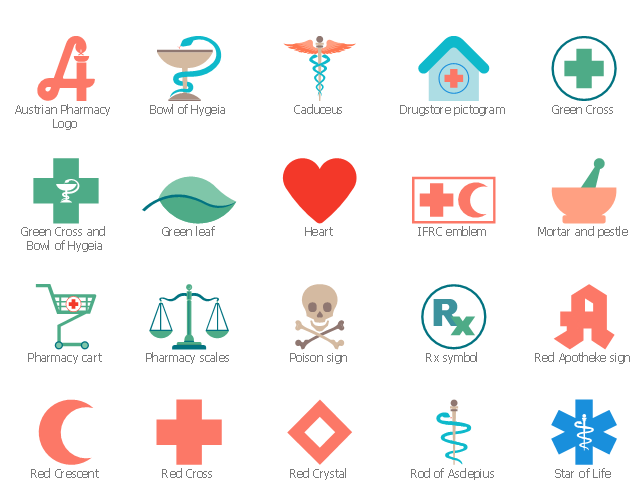 Pharmacy icons, star of life, rod of Asclepius, red crystal, red cross, red crescent, red apotheke sign, poison sign, pharmacy scales, pharmacy cart, mortar and pestle, heart, green leaf, green cross, drugstore pictogram, caduceus, Rx symbol, IFRC emblem, Green Cross and Bowl of Hygeia, Bowl of Hygeia, Austrian pharmacy logo, Apotheke Österreich Logo,