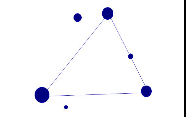Triangulum Australe, Triangulum Australe,