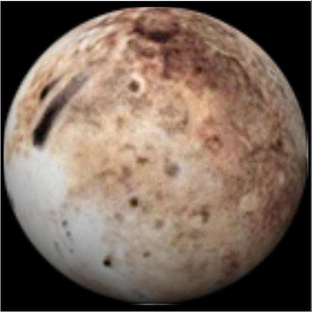 Pluto, Pluto,