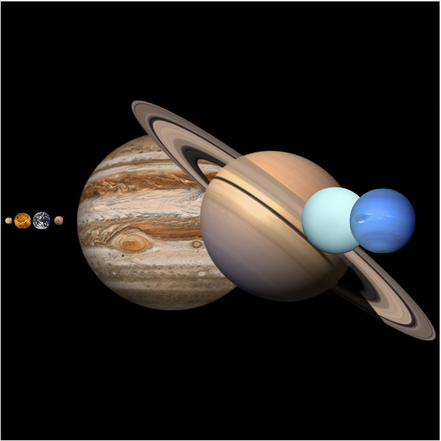 Planets to scale, planets,
