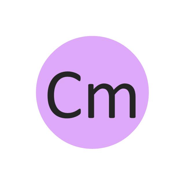 Curium (Cm), curium, Cm,