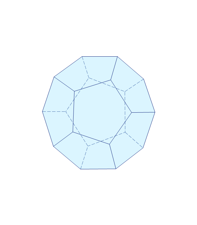 Dodecahedron, dodecahedron,