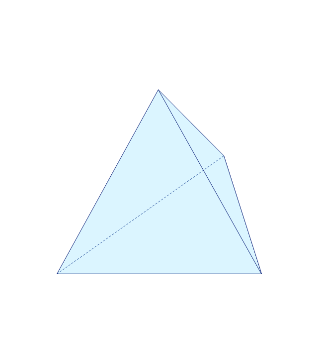 Regular tetrahedron, tetrahedron,