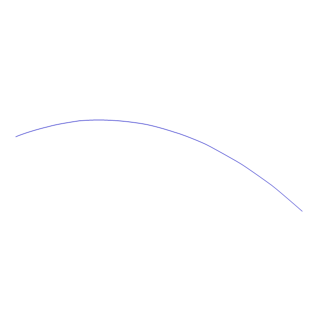 Parabolic motion path, parabolic motion, path,