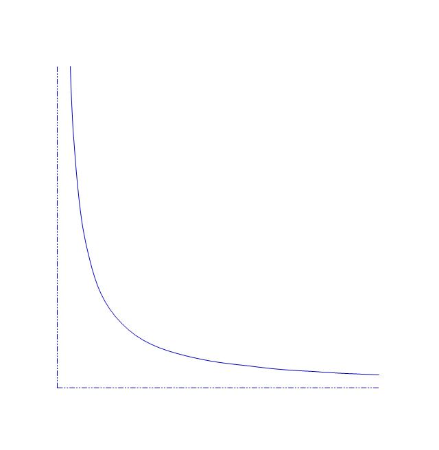 Hyperbolic motion path, hyperbolic motion, path,