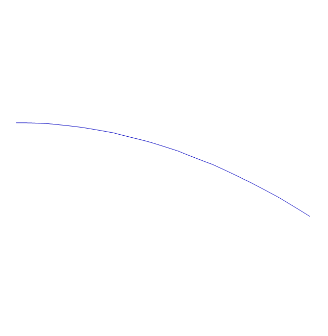 Parabolic motion path, parabolic motion, path,