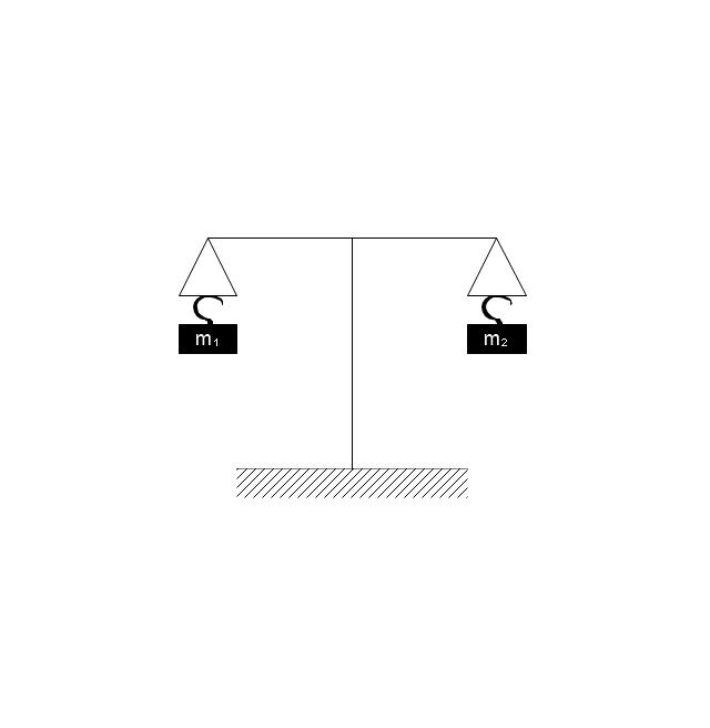 Beam balance 2, beam balance,