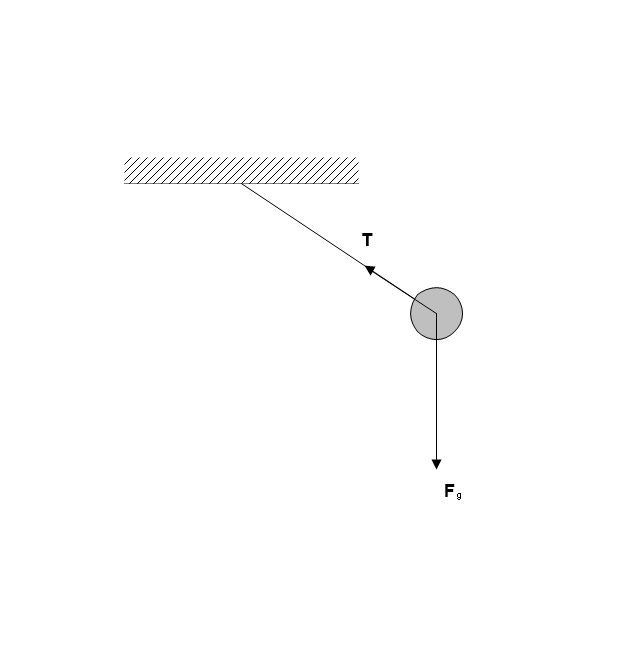 Mathematical pendulum, mathematical pendulum,