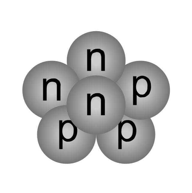 Nucleus model, nucleus model,