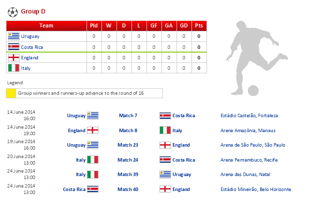 Infographics, table, soccer player silhouette, football ball, Uruguay, Italy, England, Costa Rica,