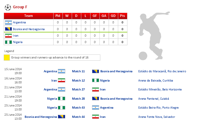 Infographics, table, soccer player silhouette, football ball, Nigeria, Iran, Bosnia and Herzegovina, Argentina,