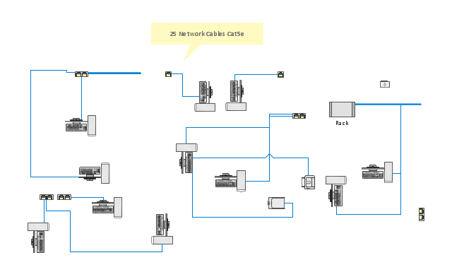Ethernet LAN layout floorplan (2), single outlet, scanner, router, rack mount, printer, duplex outlet, bus cable, PC,