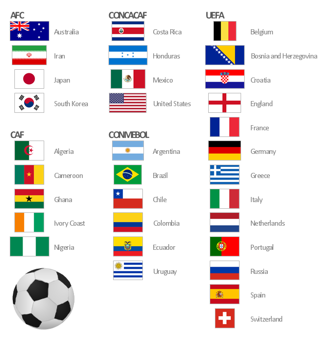 State flags vector clipart, soccer ball, Uruguay, United States, USA, Switzerland, Spain, South Korea, Russia, Portugal, Nigeria, Netherlands, Holland, Mexico, Japan, Italy, Iran, Honduras, Greece, Ghana, Germany, France, England, Ecuador, Côte d'Ivoire, Ivory Coast, Croatia, Costa Rica, Colombia, Chile, Cameroon, Brazil, Bosnia and Herzegovina, Belgium, Australia, Argentina, Algeria,
