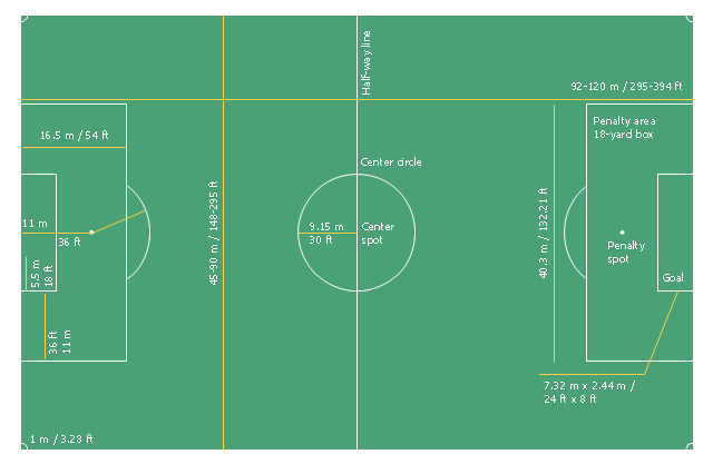 Association football (soccer) diagram, horizontal football field, horizontal soccer field,