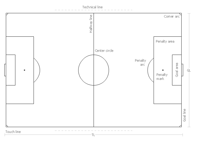 Soccer field template, horizontal football field, horizontal soccer field,