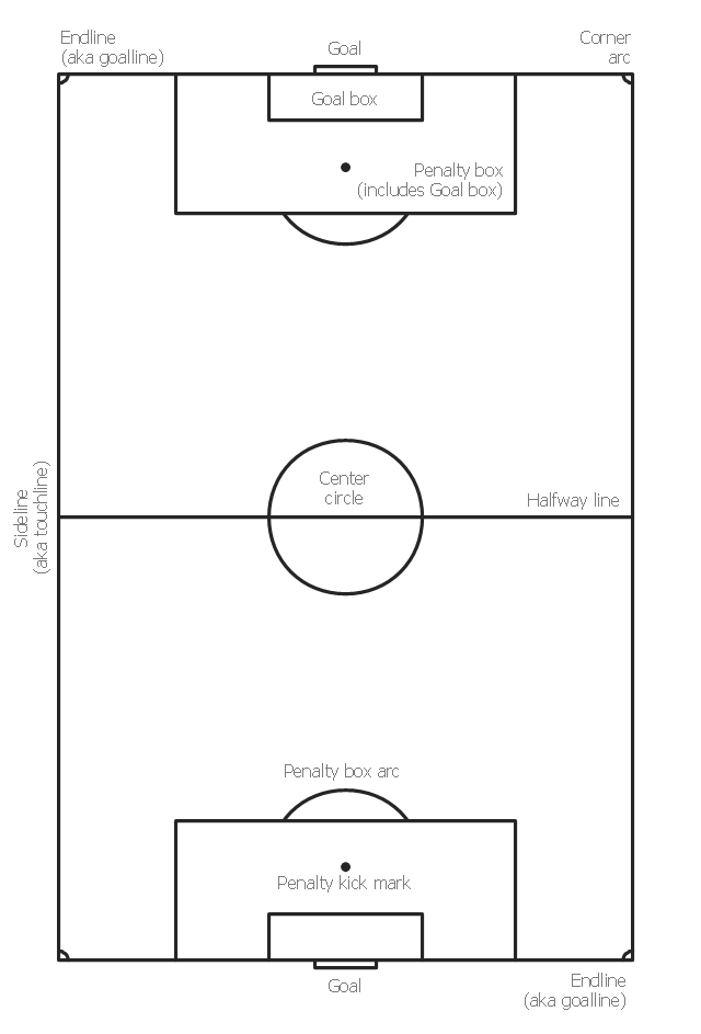 Soccer field template, vertical football field, vertical soccer field,