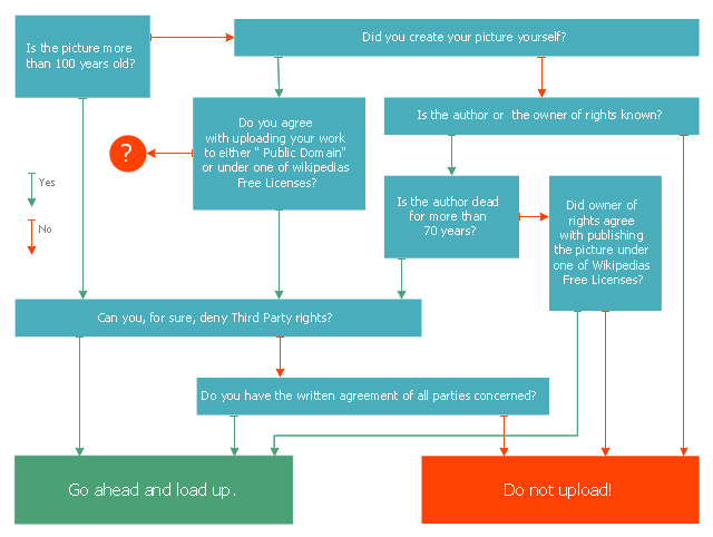 Marketing flowchart, process, off-page reference, circle,