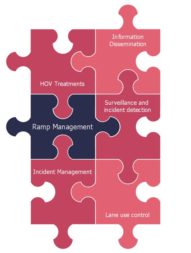 Marketing diagram, puzzle,
