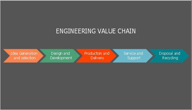 Marketing diagram, process chart, step chart, step diagram block,